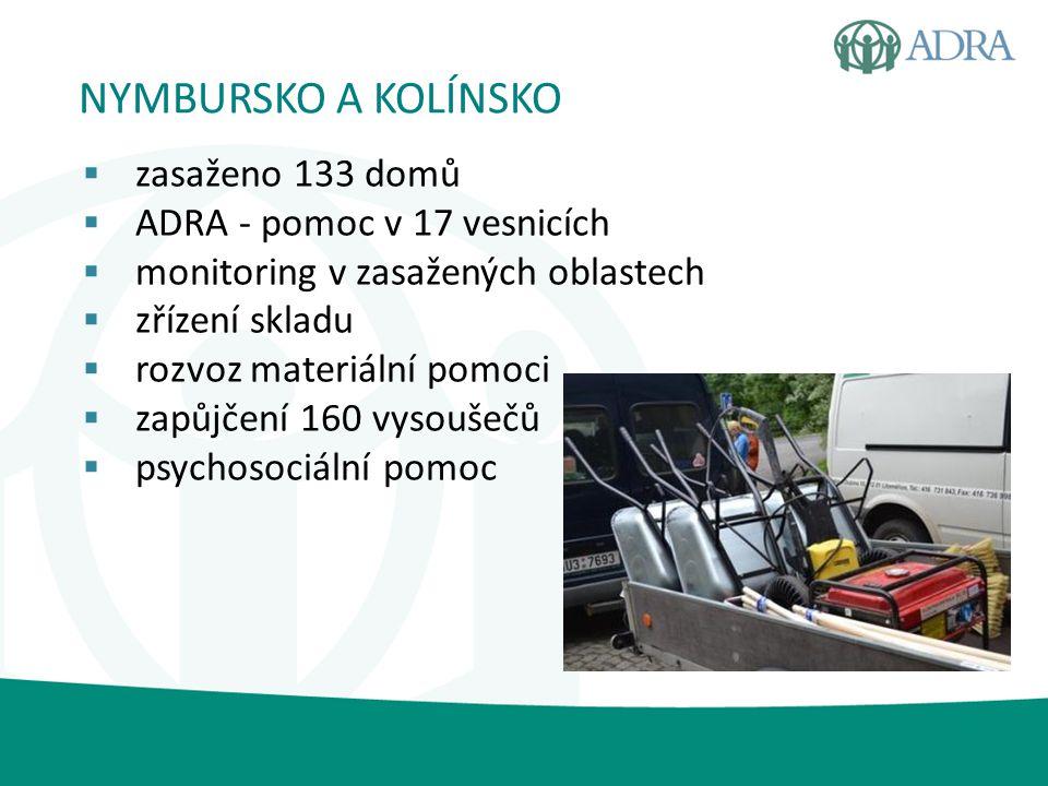 SPOLUPRÁCE S OSTATNÍMI NNO Systematická spolupráce i v období mezi mimořádnými událostmi  Pracovní skupina pro dobrovolnictví při mimořádných událostech při Ministerstvu vnitra ČR – konference, leták pro dobrovolníky atd.