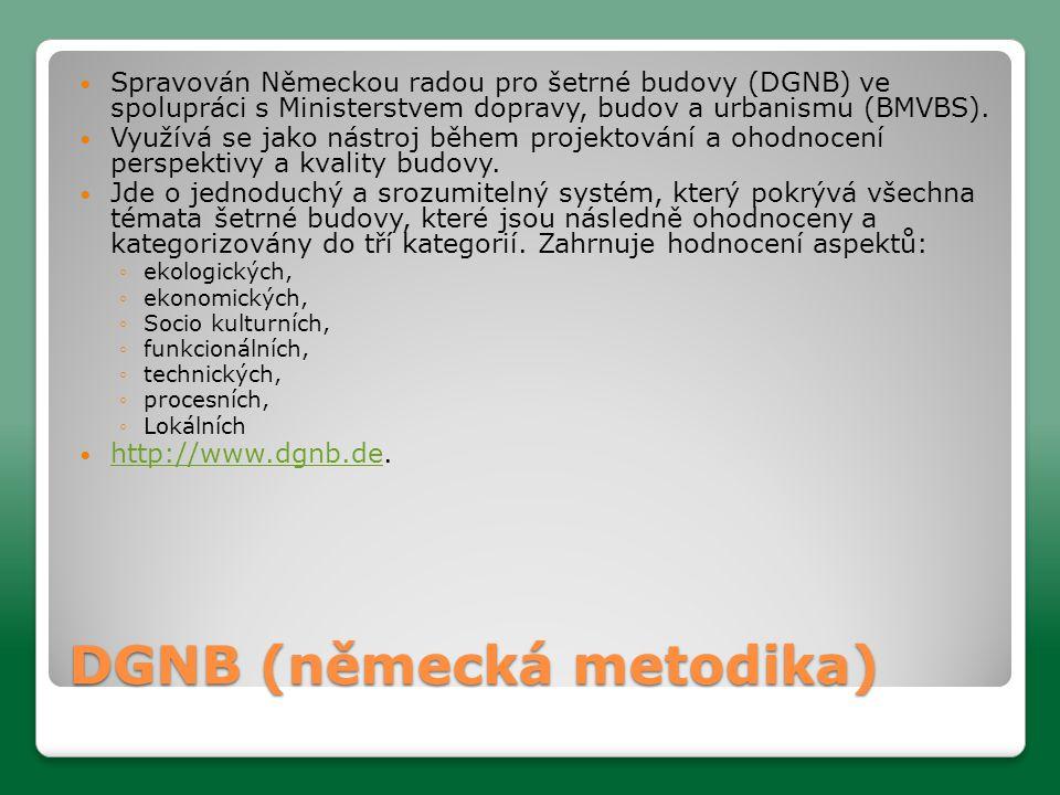 DGNB (německá metodika)  Spravován Německou radou pro šetrné budovy (DGNB) ve spolupráci s Ministerstvem dopravy, budov a urbanismu (BMVBS).