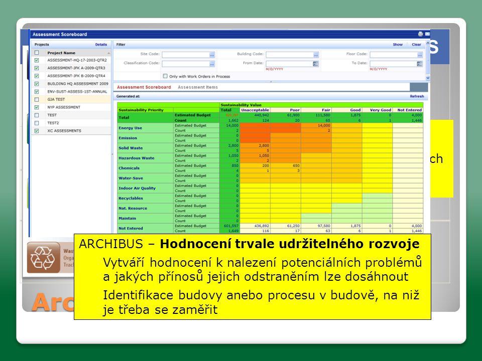 """Archibus """"zelené aplikace PřínosyARCHIBUS Pomáhá ustanovit pro-aktivní procesy trvale udržitelného rozvoje, které mohou zvýšit operativní efektivitu, zvyšovat kredit organizace a zvyšovat hodnotu nemovitosti."""