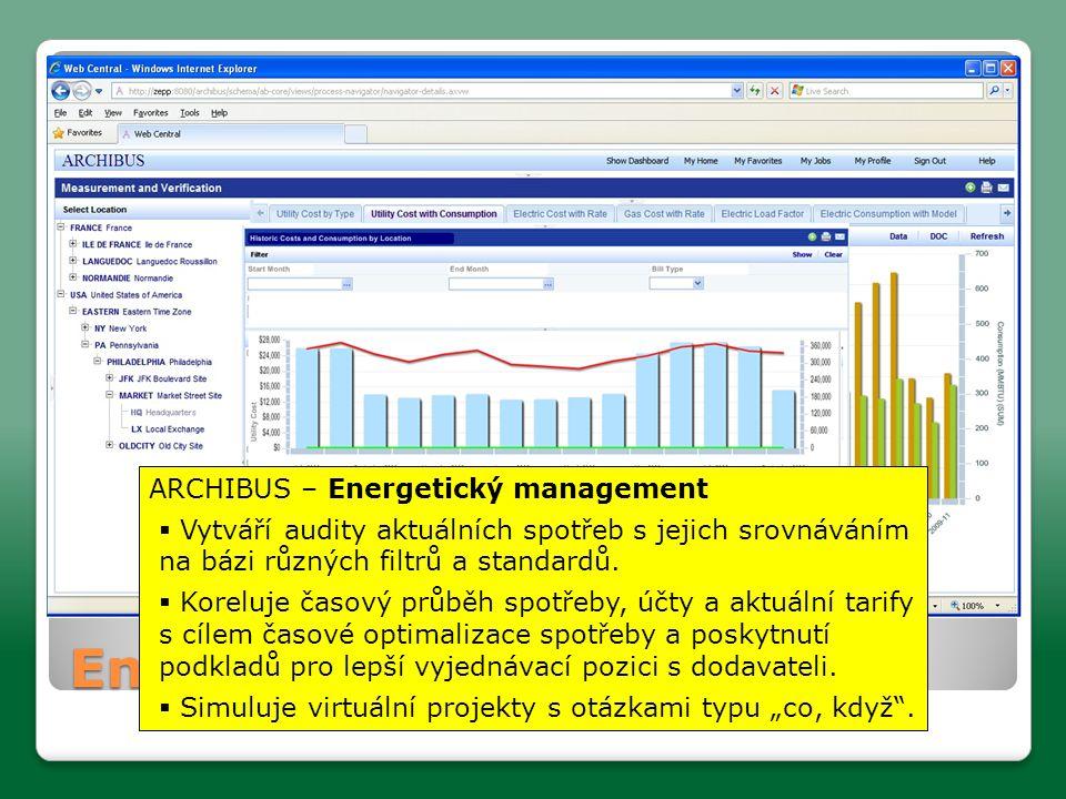 Energetický management.