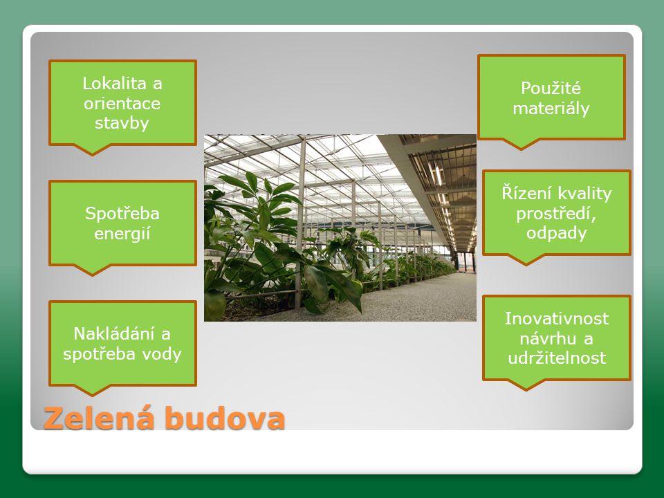 Zelená budova Lokalita a orientace stavby Spotřeba energií Nakládání a spotřeba vody Použité materiály Řízení kvality prostředí, odpady Inovativnost návrhu a udržitelnost