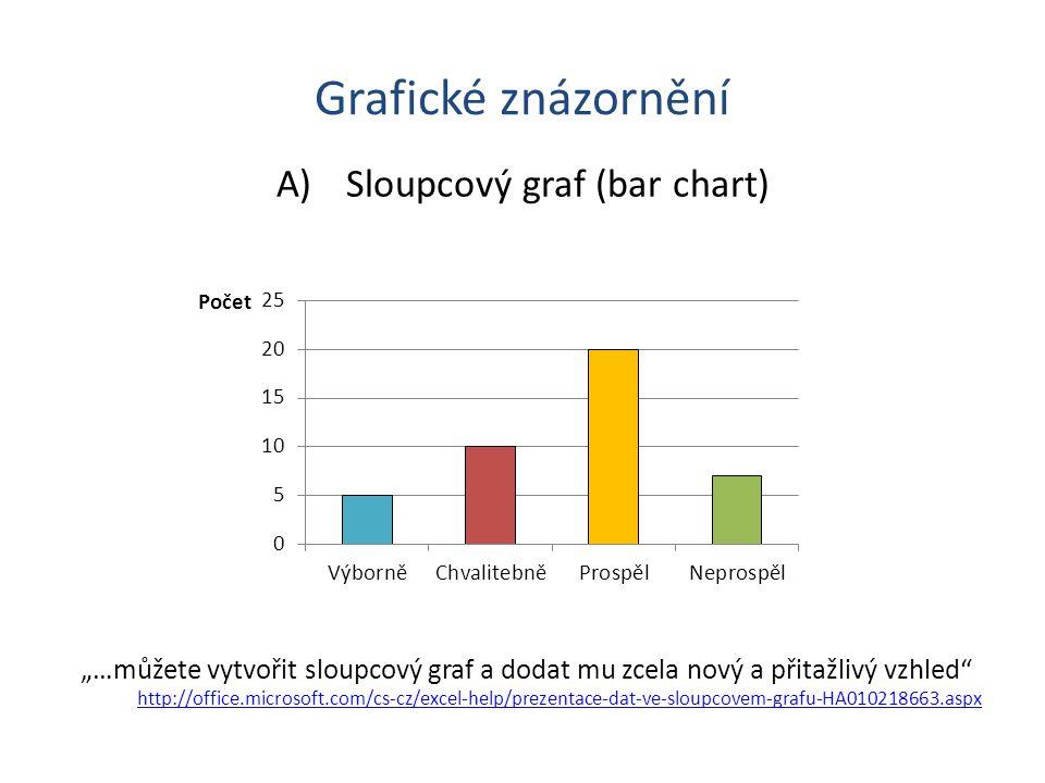"""Grafické znázornění A)Sloupcový graf (bar chart) """"…můžete vytvořit sloupcový graf a dodat mu zcela nový a přitažlivý vzhled http://office.microsoft.com/cs-cz/excel-help/prezentace-dat-ve-sloupcovem-grafu-HA010218663.aspx"""