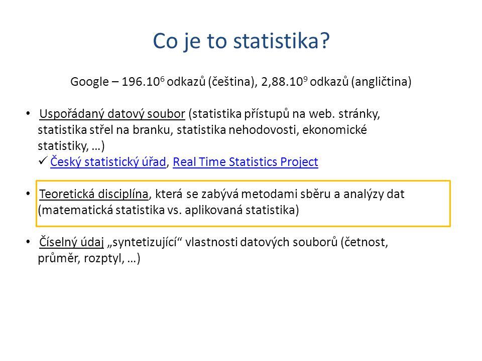 Co je to statistika.