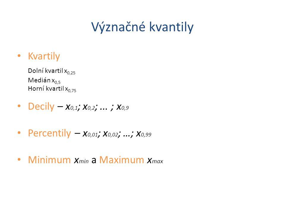 Význačné kvantily • Kvartily Dolní kvartil x 0,25 Medián x 0,5 Horní kvartil x 0,75 • Decily – x 0,1 ; x 0,2 ;...
