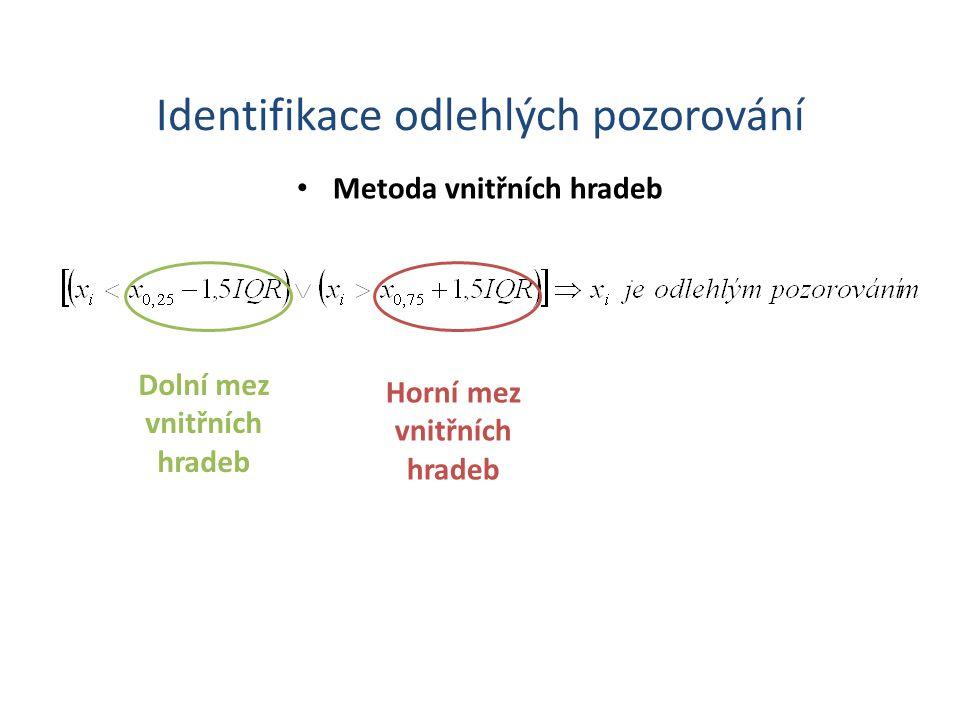 Identifikace odlehlých pozorování • Metoda vnitřních hradeb Dolní mez vnitřních hradeb Horní mez vnitřních hradeb
