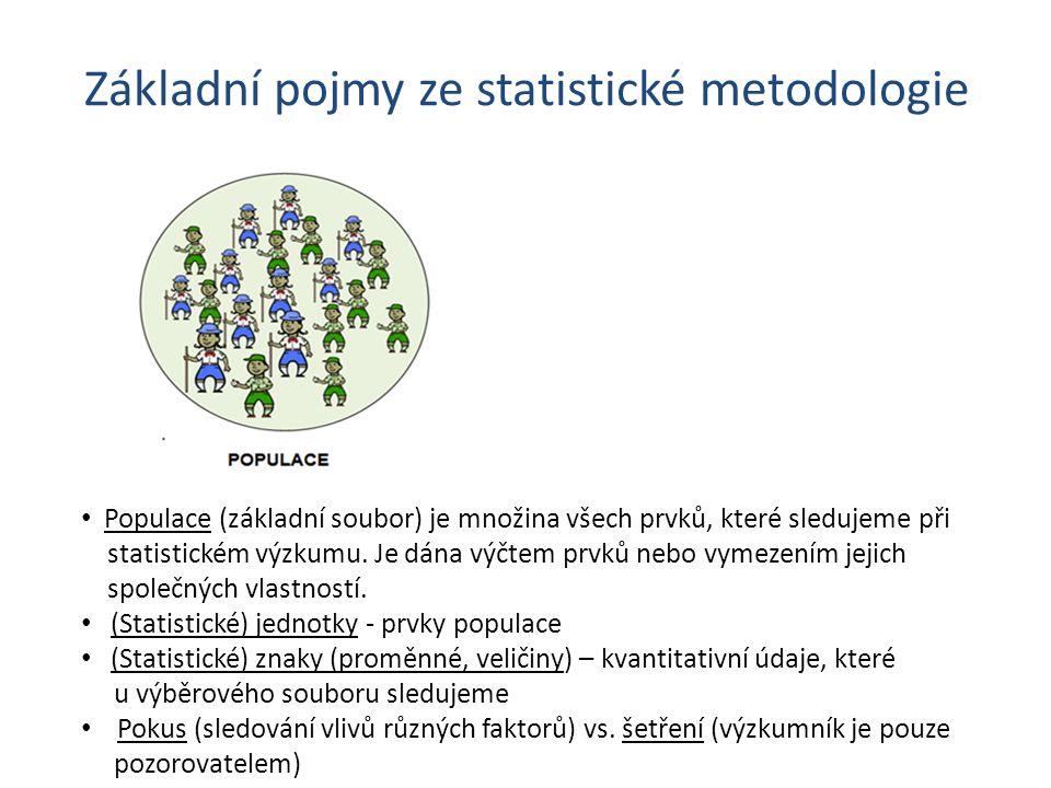 Základní pojmy ze statistické metodologie • Populace (základní soubor) je množina všech prvků, které sledujeme při statistickém výzkumu.