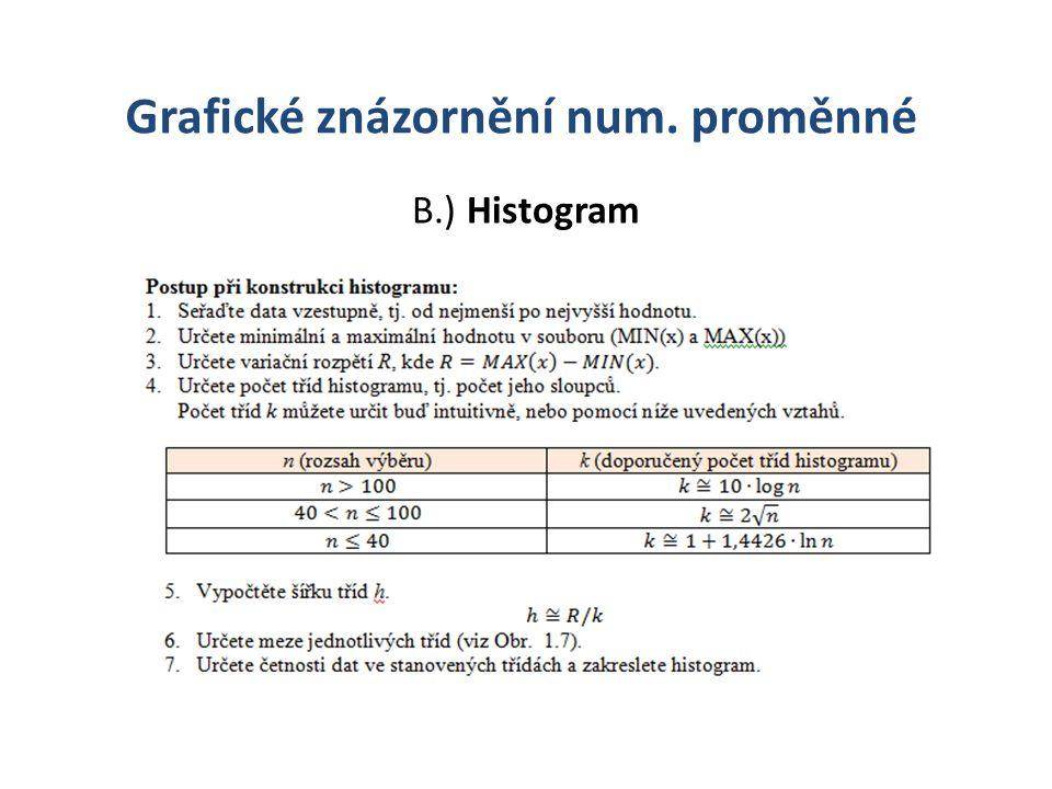 Grafické znázornění num. proměnné B.) Histogram