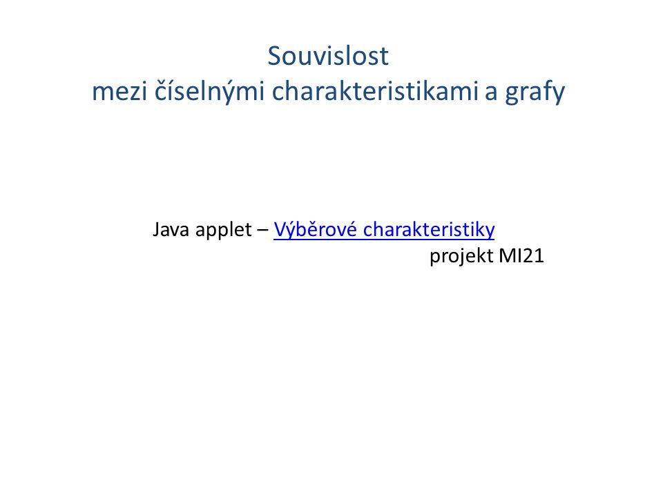 Souvislost mezi číselnými charakteristikami a grafy Java applet – Výběrové charakteristikyVýběrové charakteristiky projekt MI21