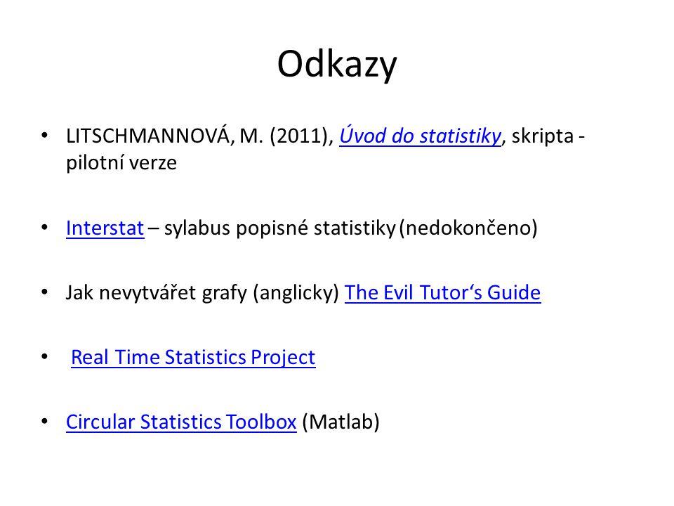 Odkazy • LITSCHMANNOVÁ, M.