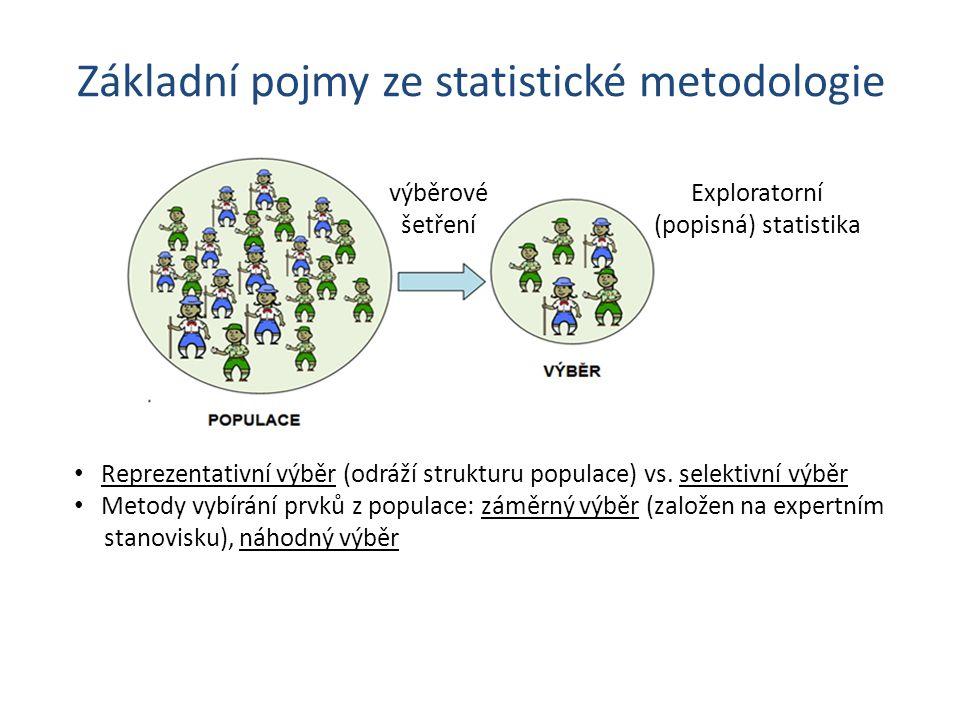 Základní pojmy ze statistické metodologie • Reprezentativní výběr (odráží strukturu populace) vs.