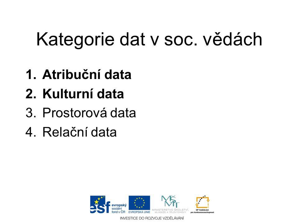Kategorie dat v soc. vědách 1.Atribuční data 2.Kulturní data 3.Prostorová data 4.Relační data