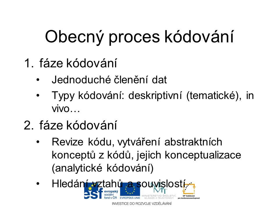 Obecný proces kódování 1.fáze kódování •Jednoduché členění dat •Typy kódování: deskriptivní (tematické), in vivo… 2.fáze kódování •Revize kódu, vytvář