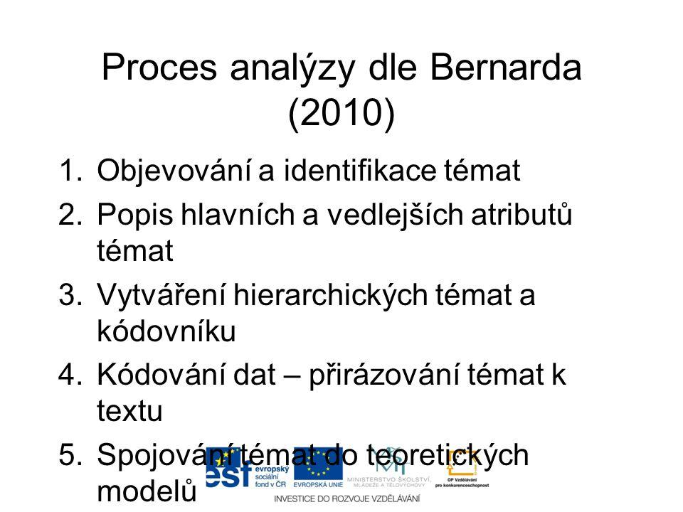 Proces analýzy dle Bernarda (2010) 1.Objevování a identifikace témat 2.Popis hlavních a vedlejších atributů témat 3.Vytváření hierarchických témat a k