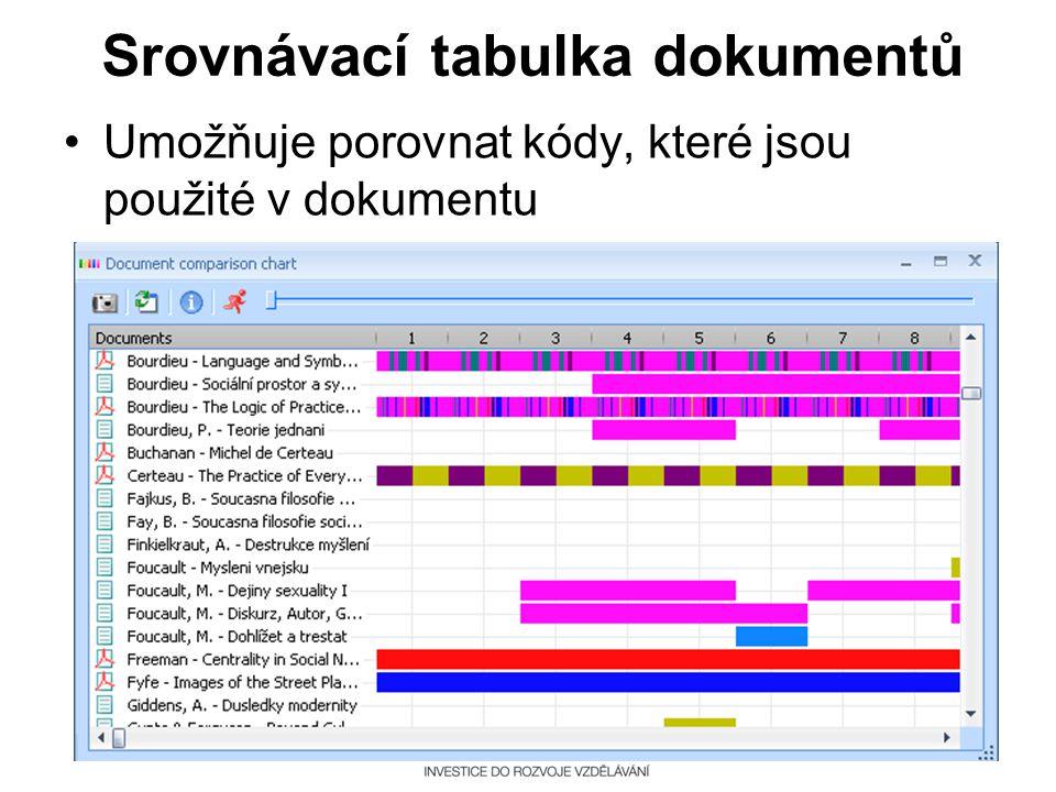 Srovnávací tabulka dokumentů •Umožňuje porovnat kódy, které jsou použité v dokumentu