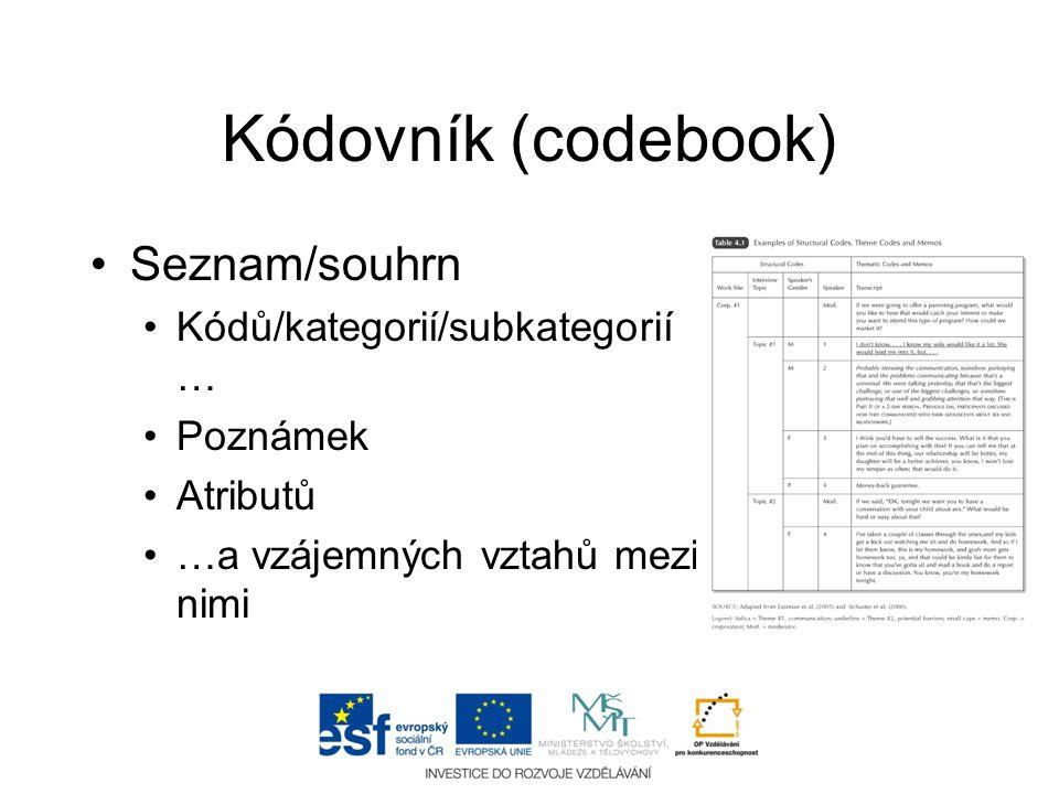 Kódovník (codebook) •Seznam/souhrn •Kódů/kategorií/subkategorií … •Poznámek •Atributů •…a vzájemných vztahů mezi nimi