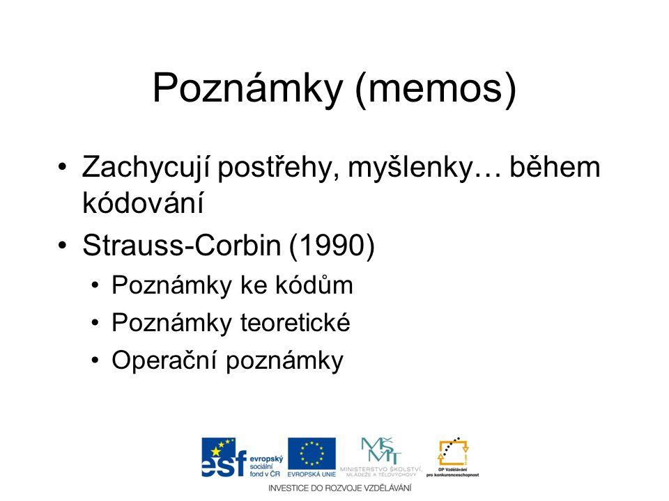Poznámky (memos) •Zachycují postřehy, myšlenky… během kódování •Strauss-Corbin (1990) •Poznámky ke kódům •Poznámky teoretické •Operační poznámky