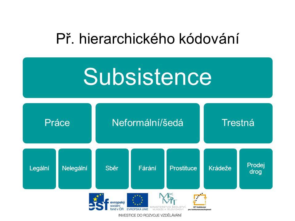 Př. hierarchického kódování Subsistence Práce LegálníNelegální Neformální/šedá SběrFáráníProstituce Trestná Krádeže Prodej drog
