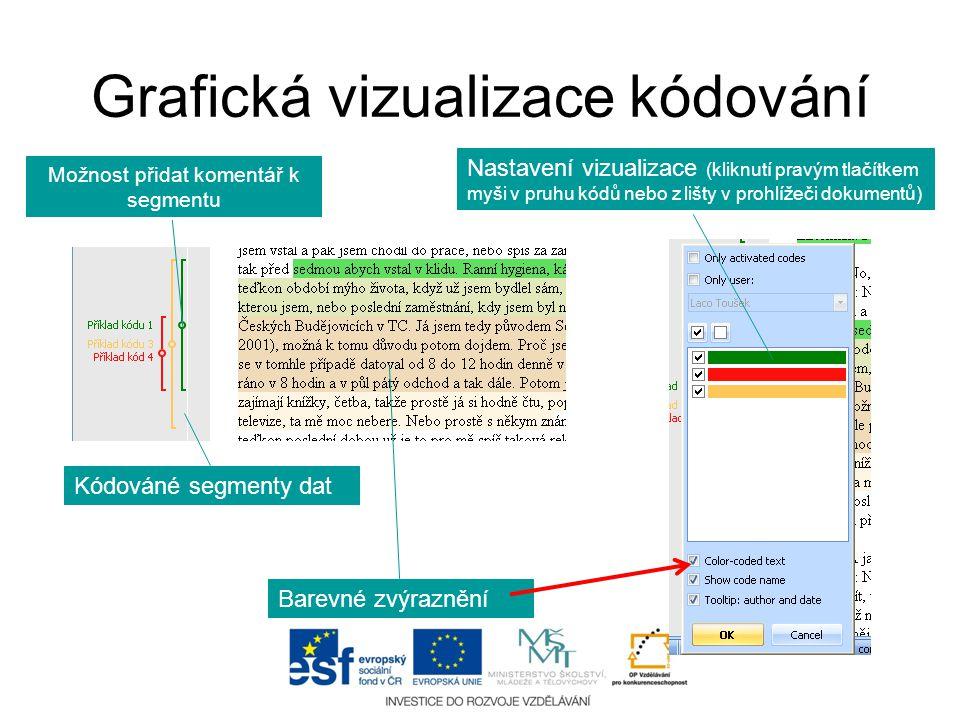 Grafická vizualizace kódování Kódováné segmenty dat Barevné zvýraznění Nastavení vizualizace (kliknutí pravým tlačítkem myši v pruhu kódů nebo z lišty