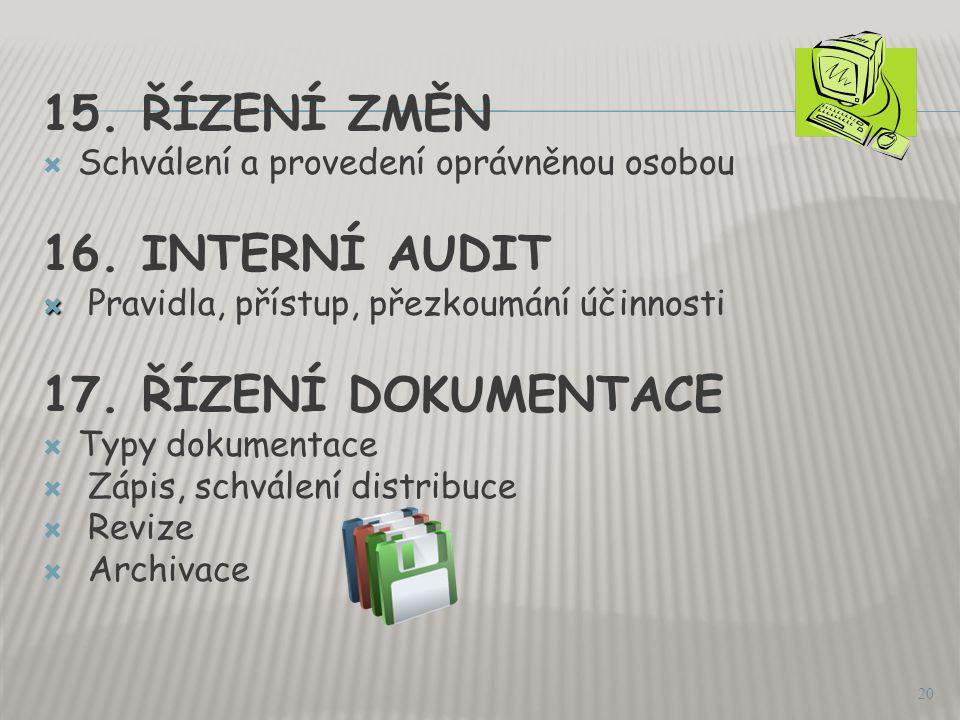 19 12.SMLUVNÍ DODÁVKY  Druhy smluvních dodávek  Zadavatel a příjemce kontraktu 13.