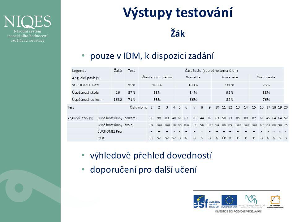 Výstupy testování Žák • pouze v IDM, k dispozici zadání • výhledově přehled dovedností • doporučení pro další učení Legenda ŽákůTest Část testu (spole