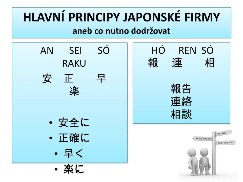 HLAVNÍ PRINCIPY JAPONSKÉ FIRMY aneb co nutno dodržovat AN SEI SÓ RAKU 安 正 早 楽 • 安全に • 正確に • 早く • 楽に AN SEI SÓ RAKU 安 正 早 楽 • 安全に • 正確に • 早く • 楽に HÓ RE