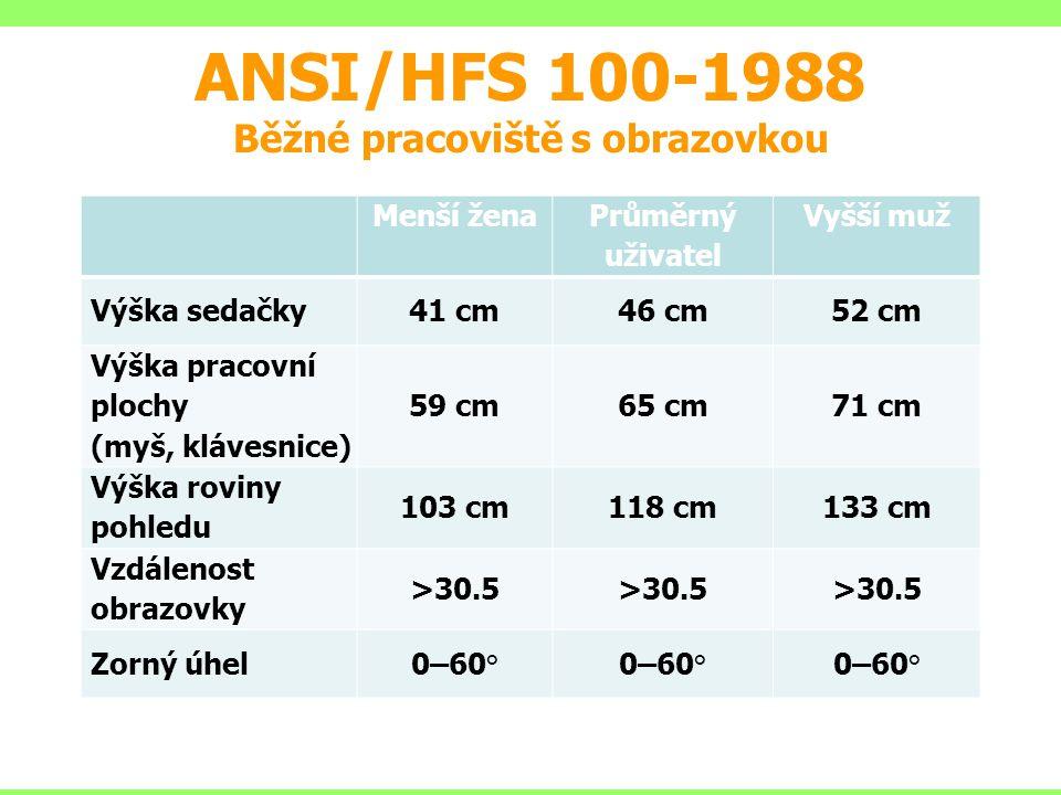 ANSI/HFS 100-1988 Běžné pracoviště s obrazovkou Menší žena Průměrný uživatel Vyšší muž Výška sedačky41 cm46 cm52 cm Výška pracovní plochy (myš, kláves