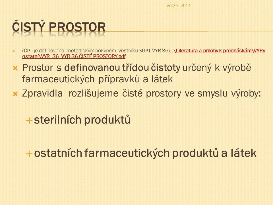  (ČP - je definováno metodickým pokynem Věstníku SÚKL VYR 36)..\Literatura a přílohy k přednáškám\VYRy ostatní\VYR_36_VYR-36 ČISTÉ PROSTORY.pdf..\Literatura a přílohy k přednáškám\VYRy ostatní\VYR_36_VYR-36 ČISTÉ PROSTORY.pdf  Prostor s definovanou třídou čistoty určený k výrobě farmaceutických přípravků a látek  Zpravidla rozlišujeme čisté prostory ve smyslu výroby:  sterilních produktů  ostatních farmaceutických produktů a látek Verze 2014