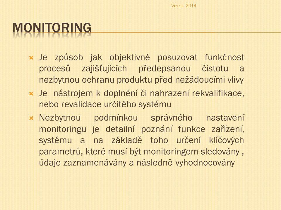  Je způsob jak objektivně posuzovat funkčnost procesů zajišťujících předepsanou čistotu a nezbytnou ochranu produktu před nežádoucími vlivy  Je nástrojem k doplnění či nahrazení rekvalifikace, nebo revalidace určitého systému  Nezbytnou podmínkou správného nastavení monitoringu je detailní poznání funkce zařízení, systému a na základě toho určení klíčových parametrů, které musí být monitoringem sledovány, údaje zaznamenávány a následně vyhodnocovány Verze 2014