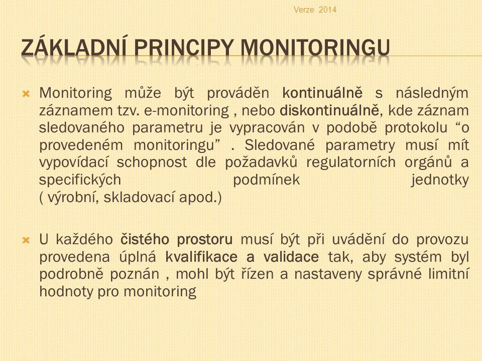  Monitoring může být prováděn kontinuálně s následným záznamem tzv. e-monitoring, nebo diskontinuálně, kde záznam sledovaného parametru je vypracován