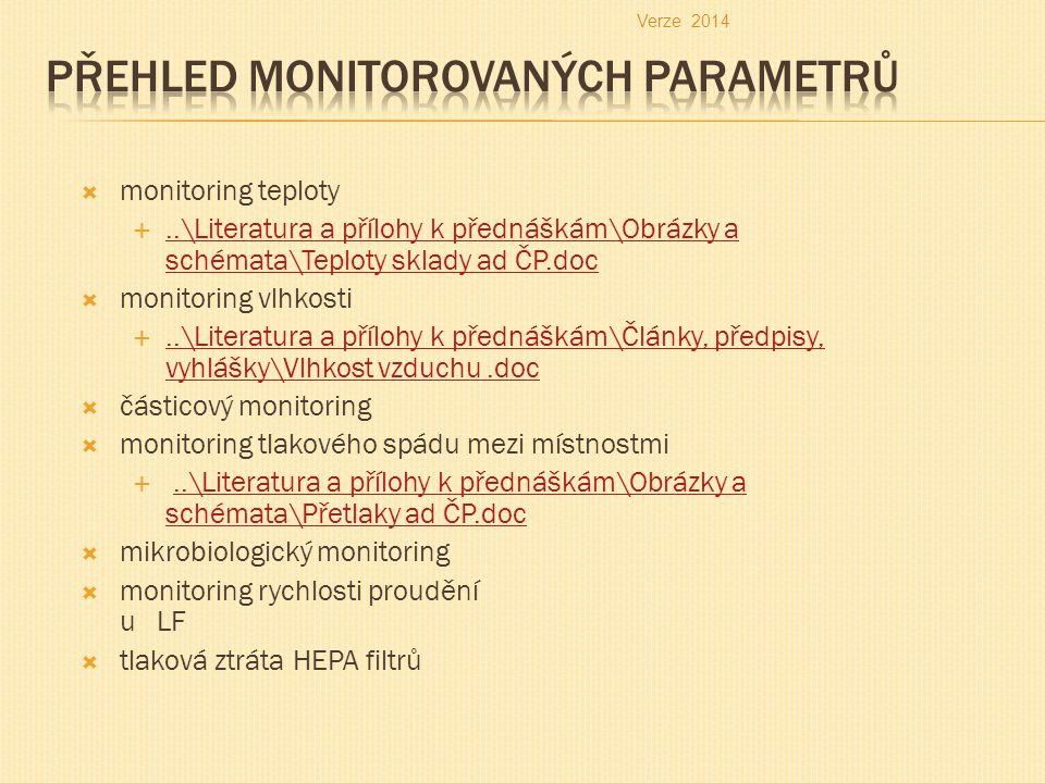  monitoring teploty ..\Literatura a přílohy k přednáškám\Obrázky a schémata\Teploty sklady ad ČP.doc..\Literatura a přílohy k přednáškám\Obrázky a s