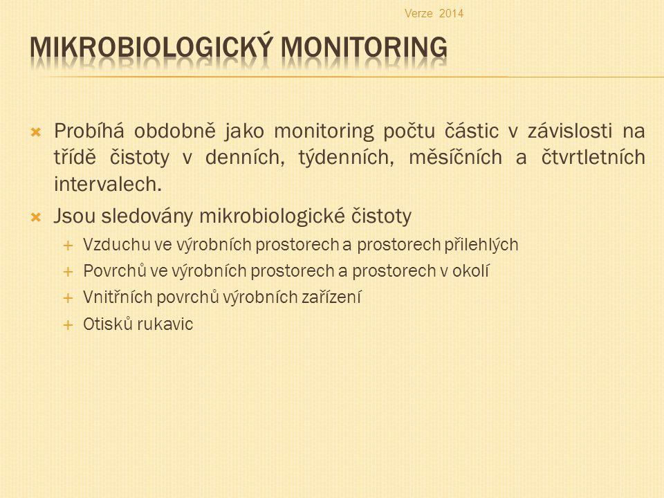  Probíhá obdobně jako monitoring počtu částic v závislosti na třídě čistoty v denních, týdenních, měsíčních a čtvrtletních intervalech.  Jsou sledov