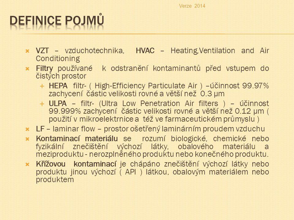  VZT – vzduchotechnika, HVAC – Heating,Ventilation and Air Conditioning  Filtry používané k odstranění kontaminantů před vstupem do čistých prostor  HEPA filtr- ( High-Efficiency Particulate Air ) –účinnost 99.97% zachycení částic velikosti rovné a větší než 0.3 µm  ULPA – filtr- (Ultra Low Penetration Air filters ) – účinnost 99.999% zachycení částic velikosti rovné a větší než 0.12 µm ( použití v mikroelektrnice a též ve farmaceutickém průmyslu )  LF – laminar flow – prostor ošetřený laminárním proudem vzduchu  Kontaminací materiálu se rozumí biologické, chemické nebo fyzikální znečištění výchozí látky, obalového materiálu a meziproduktu - nerozplněného produktu nebo konečného produktu.