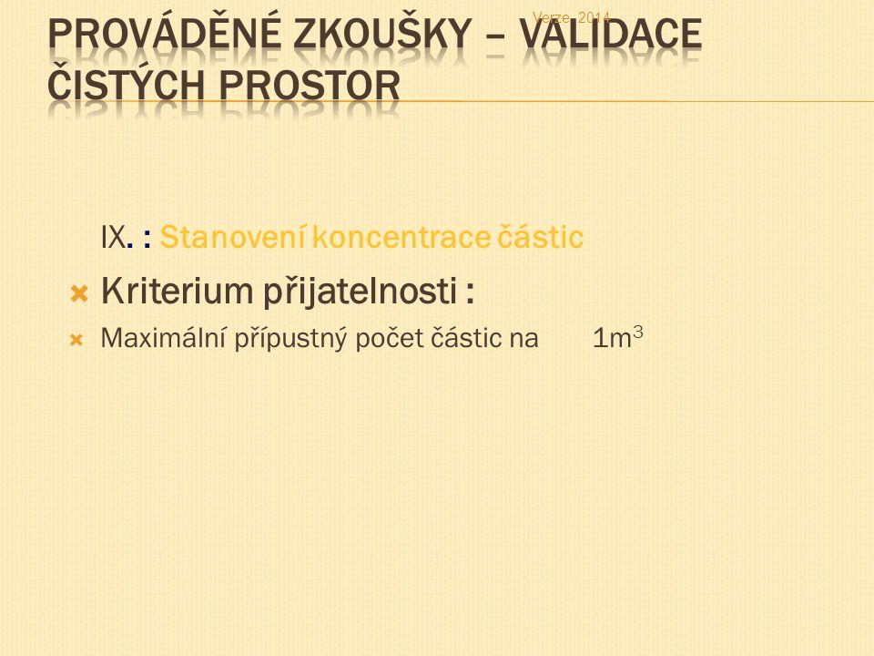 IX. : Stanovení koncentrace částic  Kriterium přijatelnosti :  Maximální přípustný počet částic na 1m 3 Verze 2014