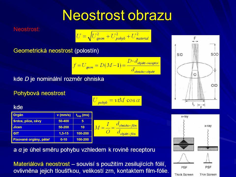 Neostrost obrazu Neostrost: Geometrická neostrost (polostín) kde D je nominální rozměr ohniska Pohybová neostrost kde a α je úhel směru pohybu vzhlede