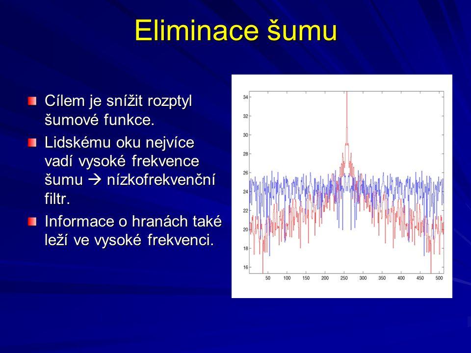 Eliminace šumu Cílem je snížit rozptyl šumové funkce. Lidskému oku nejvíce vadí vysoké frekvence šumu  nízkofrekvenční filtr. Informace o hranách tak