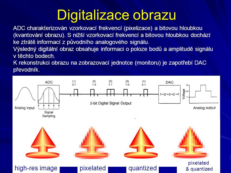 Digitalizace obrazu ADC charakterizován vzorkovací frekvencí (pixelizace) a bitovou hloubkou (kvantování obrazu). S nižší vzorkovací frekvencí a bitov