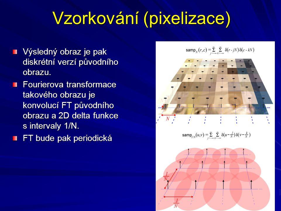 Vzorkování (pixelizace) Výsledný obraz je pak diskrétní verzí původního obrazu. Fourierova transformace takového obrazu je konvolucí FT původního obra
