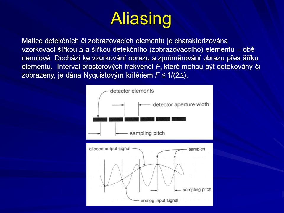 Aliasing Matice detekčních či zobrazovacích elementů je charakterizována vzorkovací šířkou  a šířkou detekčního (zobrazovaccího) elementu – obě nenul