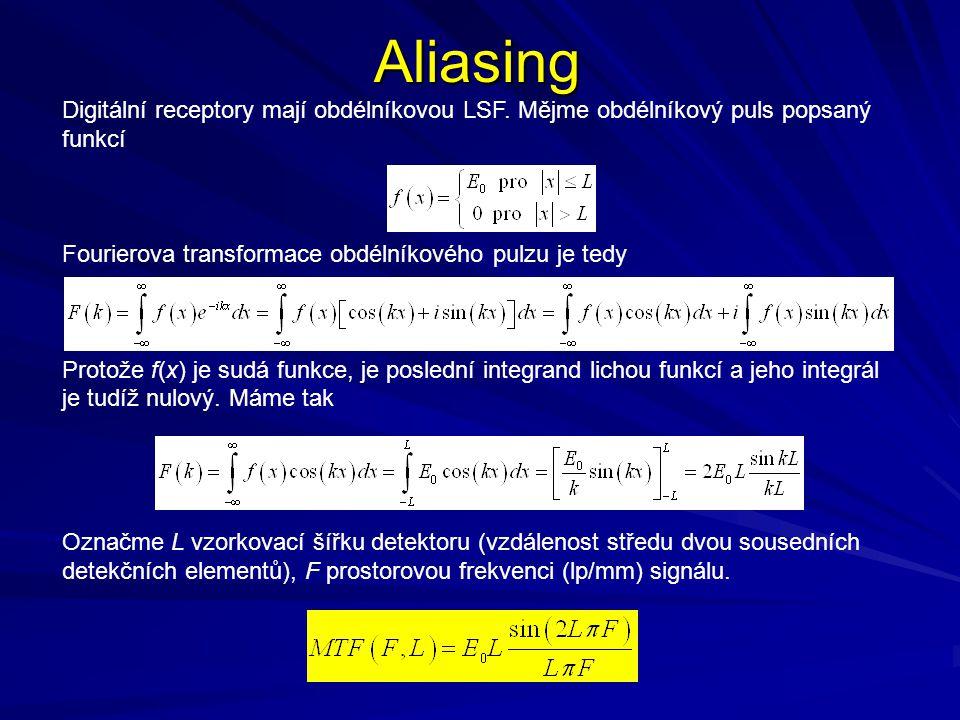 Aliasing Digitální receptory mají obdélníkovou LSF. Mějme obdélníkový puls popsaný funkcí Fourierova transformace obdélníkového pulzu je tedy Protože