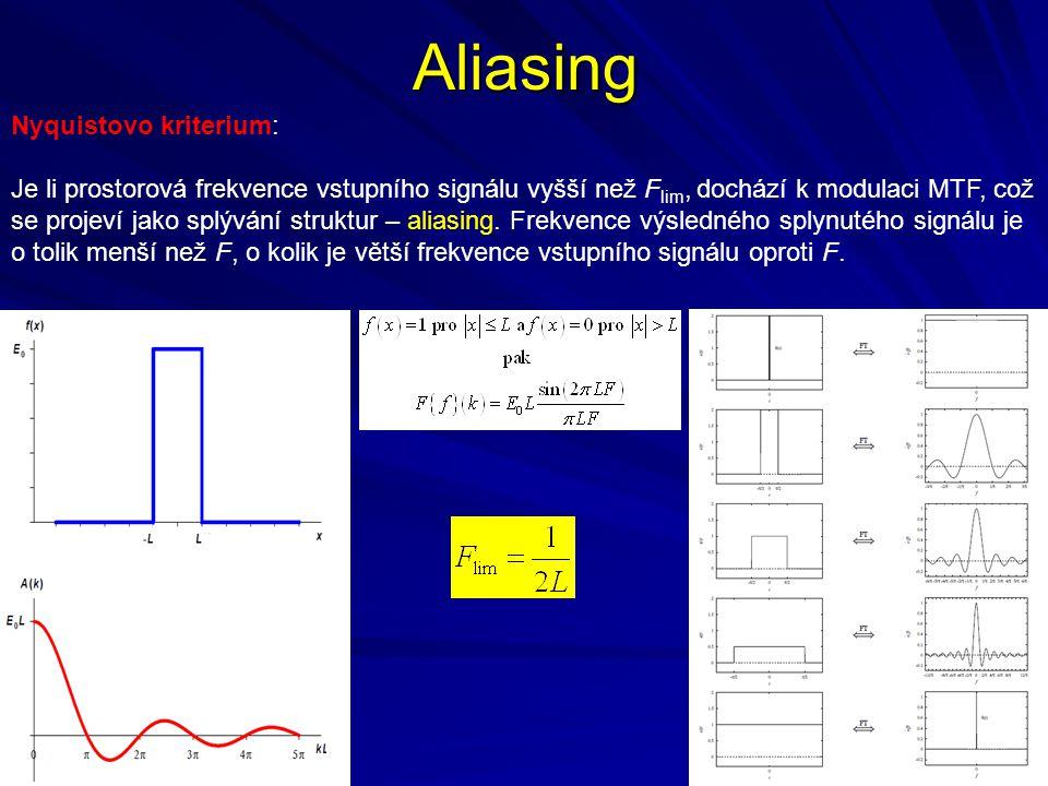 Aliasing Nyquistovo kriterium: Je li prostorová frekvence vstupního signálu vyšší než F lim, dochází k modulaci MTF, což se projeví jako splývání stru
