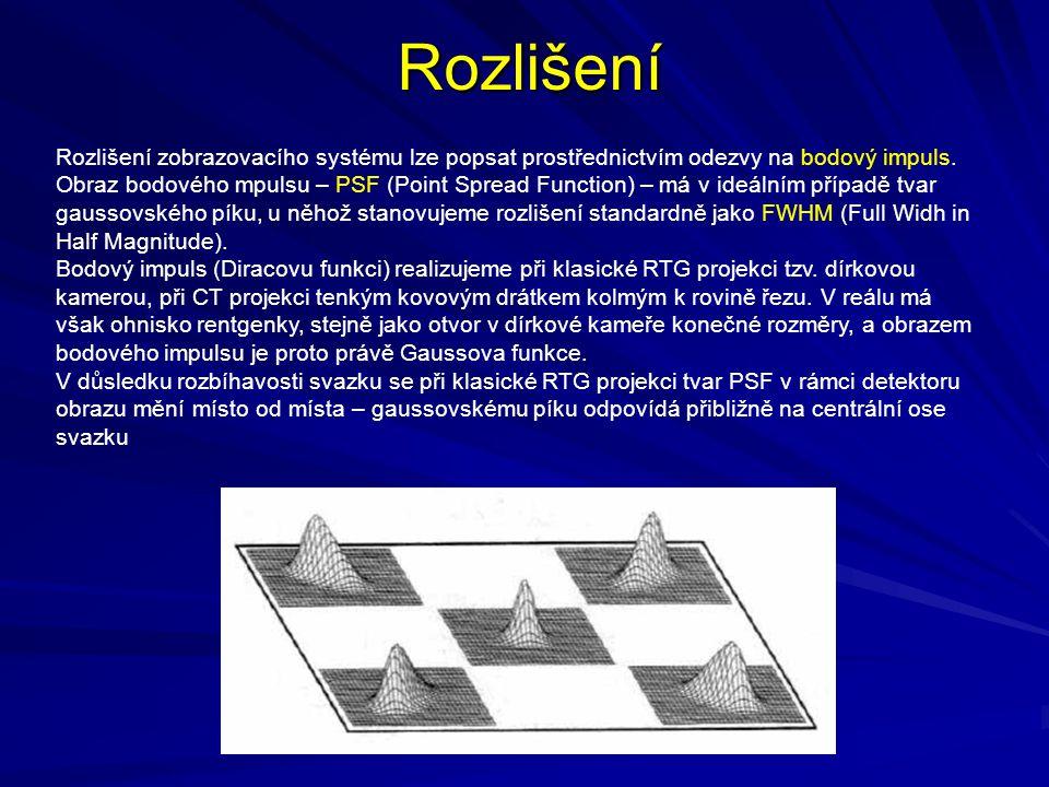 Šum Aditivní model Modely šumu Typy šumu Korelované •Elektrická interference •Zdroj-Detektor interference •Moiré patterns •Kvantový šum na CCD kamery •Kvantizovaný šum na dig.