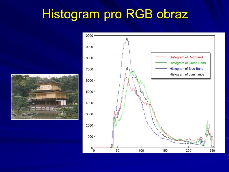 Histogram pro RGB obraz