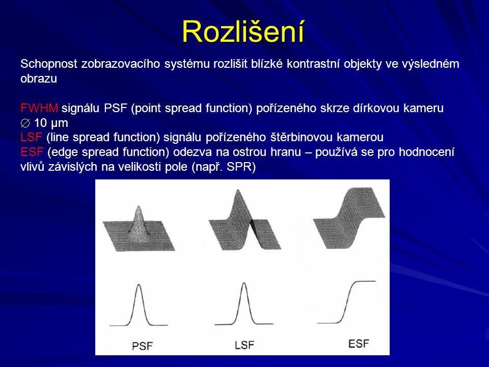 Rozlišení Schopnost zobrazovacího systému rozlišit blízké kontrastní objekty ve výsledném obrazu FWHM signálu PSF (point spread function) pořízeného s