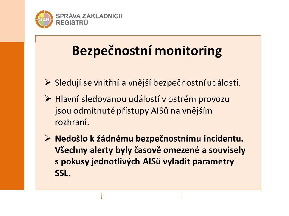 Bezpečnostní monitoring  Sledují se vnitřní a vnější bezpečnostní události.