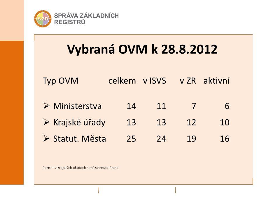 Vybraná OVM k 28.8.2012 Typ OVMcelkemv ISVS v ZRaktivní  Ministerstva141176  Krajské úřady13131210  Statut.