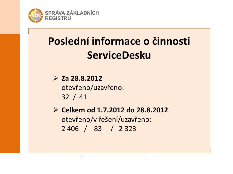 Poslední informace o činnosti ServiceDesku  Za 28.8.2012 otevřeno/uzavřeno: 32 / 41  Celkem od 1.7.2012 do 28.8.2012 otevřeno/v řešení/uzavřeno: 2 406 / 83 / 2 323