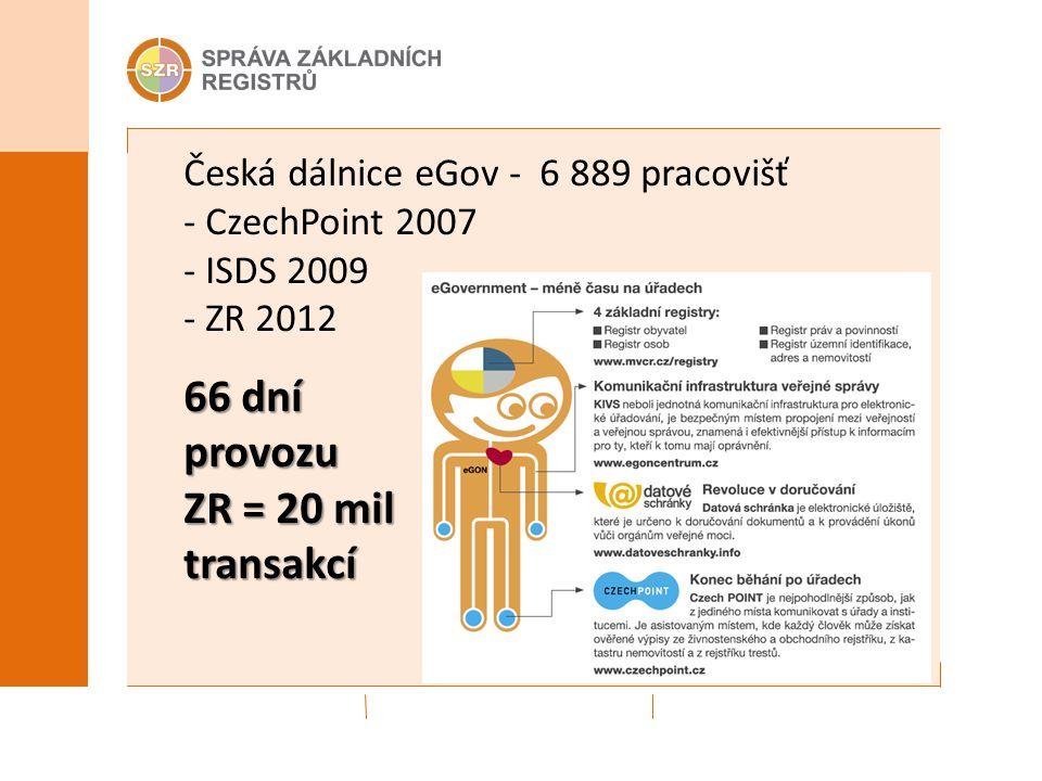 Česká dálnice eGov - 6 889 pracovišť - CzechPoint 2007 - ISDS 2009 - ZR 2012 66 dní provozu ZR = 20 mil transakcí