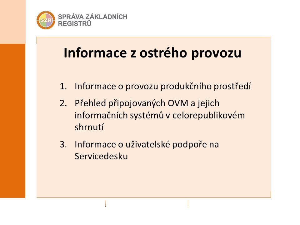 Informace z ostrého provozu 1.Informace o provozu produkčního prostředí 2.Přehled připojovaných OVM a jejich informačních systémů v celorepublikovém shrnutí 3.Informace o uživatelské podpoře na Servicedesku