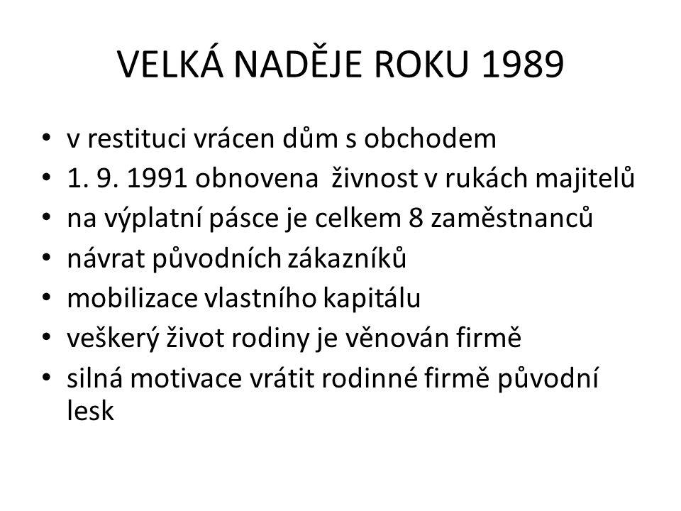 VELKÁ NADĚJE ROKU 1989 • v restituci vrácen dům s obchodem • 1.