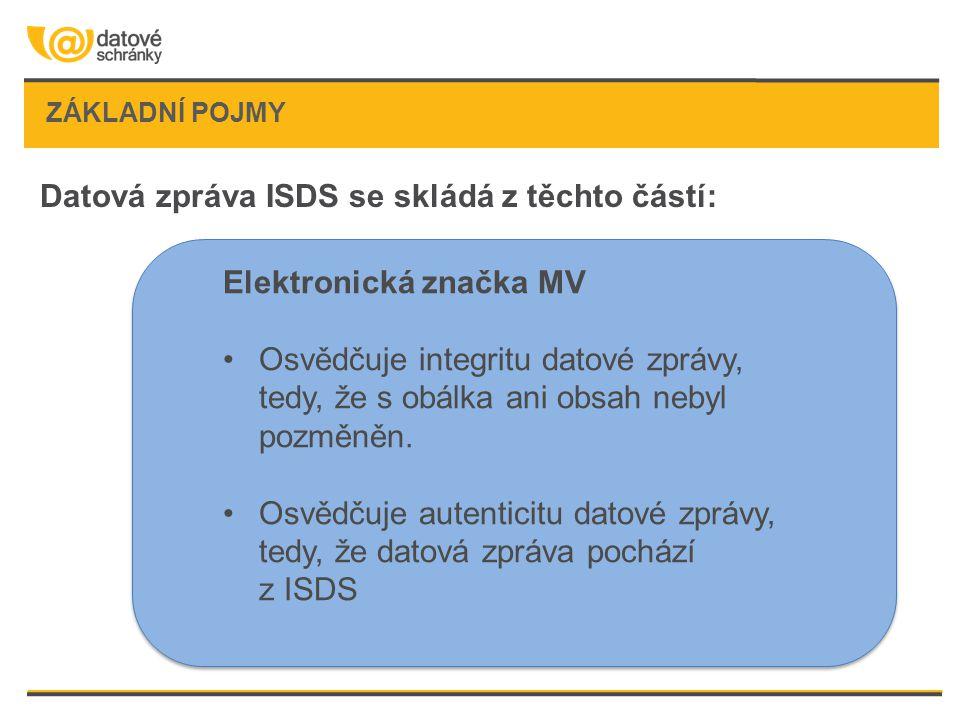 ZÁKLADNÍ POJMY Datová zpráva ISDS se skládá z těchto částí: Elektronická značka MV •Osvědčuje integritu datové zprávy, tedy, že s obálka ani obsah neb